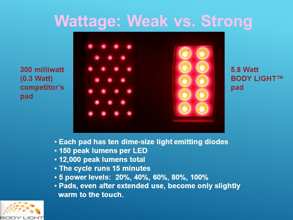 Wattage: Weak vs.