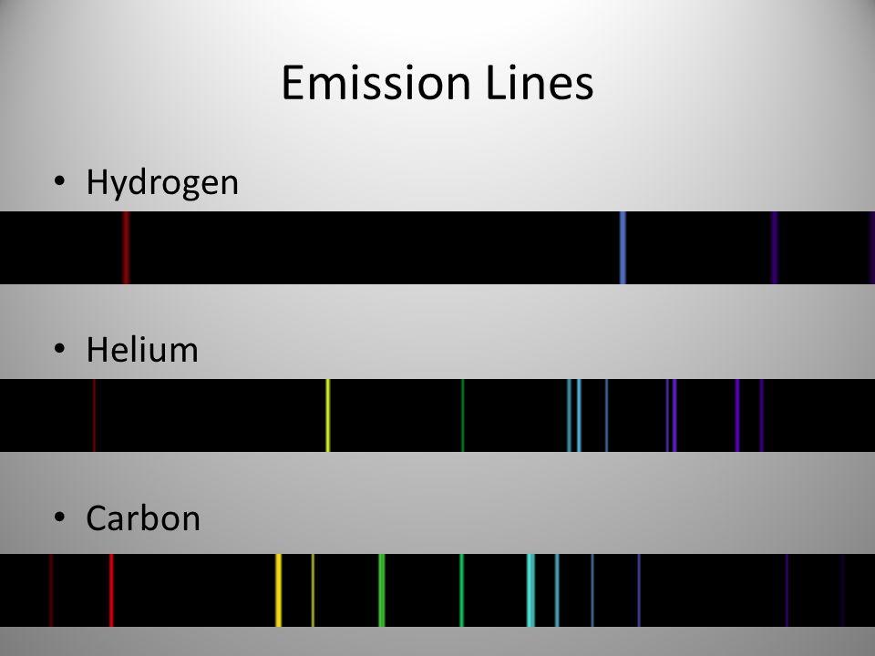 Emission Lines Hydrogen Helium Carbon