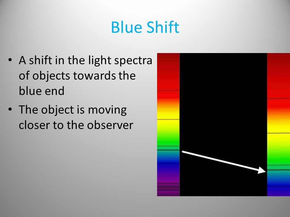 Blue Shift A shift in the light spectra of objects towards the blue end The object is moving closer to the observer