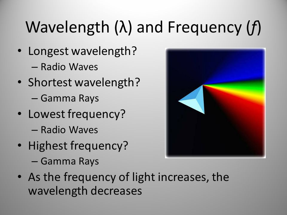 Longest wavelength. – Radio Waves Shortest wavelength.