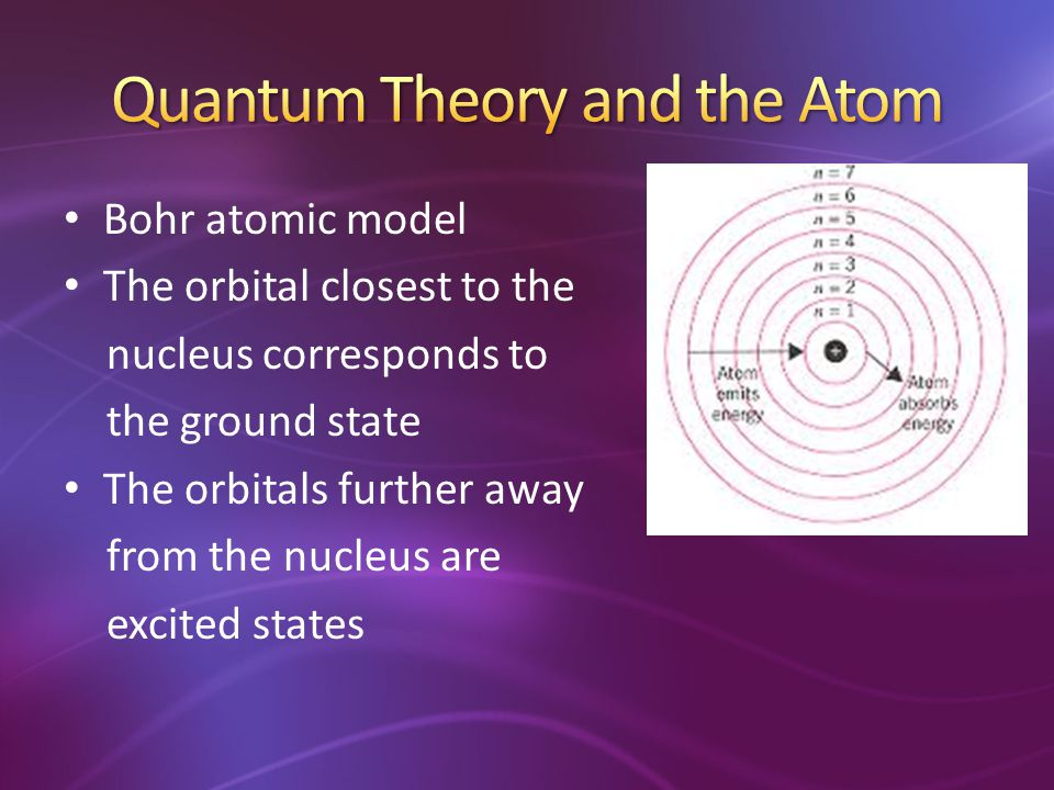 The orbital closest to the nucleus corresponds to the ground state The orbitals further away from the nucleus are excited states