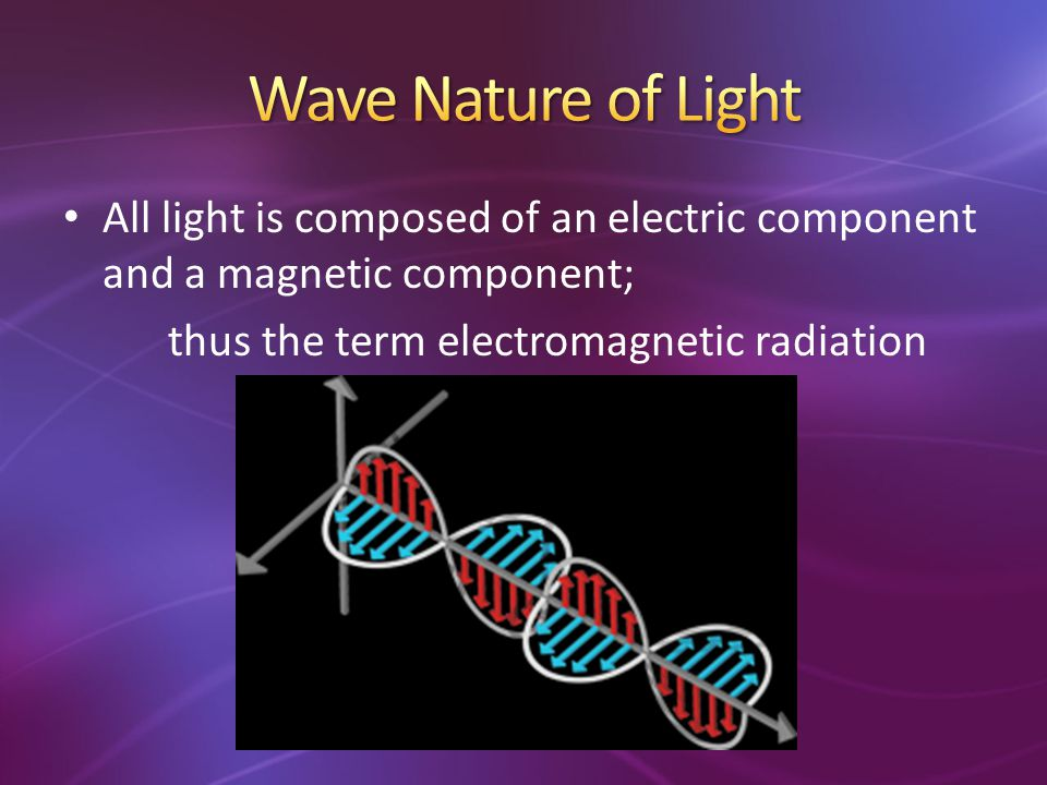 All light is composed of an electric component and a magnetic component; thus the term electromagnetic radiation