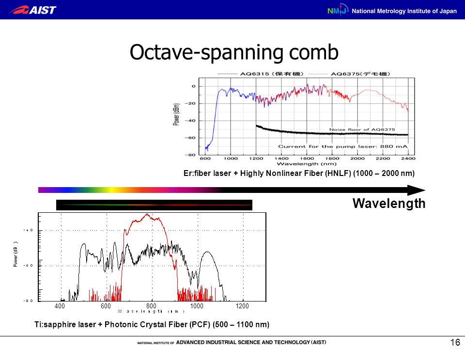 Octave-spanning comb Er:fiber laser + Highly Nonlinear Fiber (HNLF) (1000 – 2000 nm) Wavelength Ti:sapphire laser + Photonic Crystal Fiber (PCF) (500
