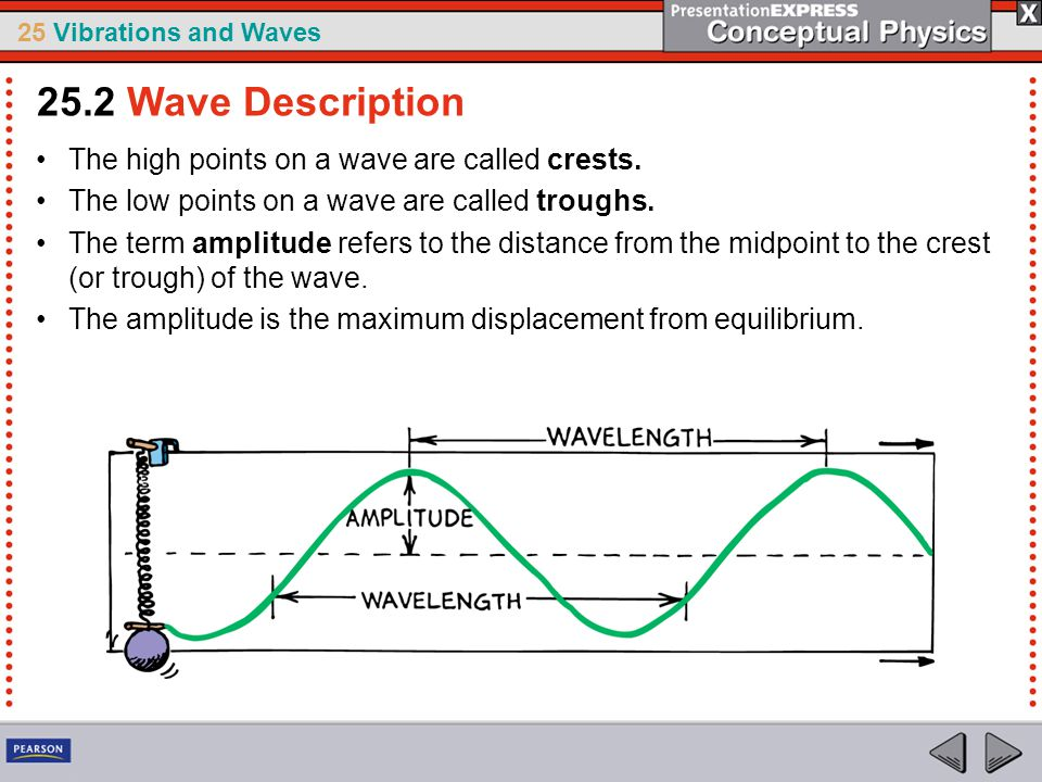 25 Vibrations and Waves The high points on a wave are called crests. The low points on a wave are called troughs. The term amplitude refers to the dis