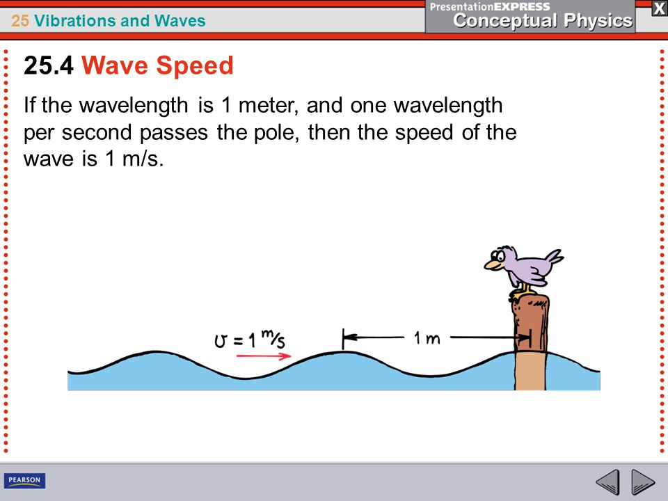 25 Vibrations and Waves If the wavelength is 1 meter, and one wavelength per second passes the pole, then the speed of the wave is 1 m/s. 25.4 Wave Sp