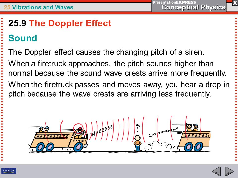 25 Vibrations and Waves Sound The Doppler effect causes the changing pitch of a siren. When a firetruck approaches, the pitch sounds higher than norma