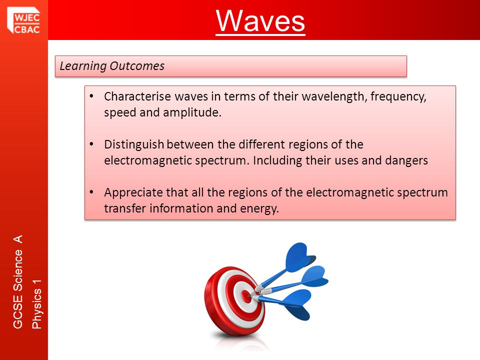 GCSE Science A Physics 1 Waves Learning Outcomes Characterise waves in terms of their wavelength, frequency, speed and amplitude.