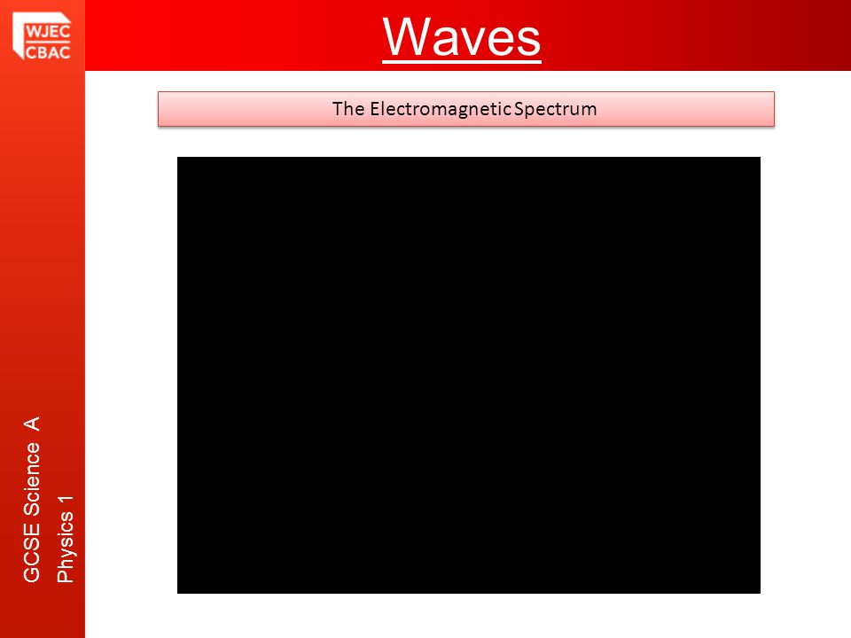 GCSE Science A Physics 1 Waves The Electromagnetic Spectrum