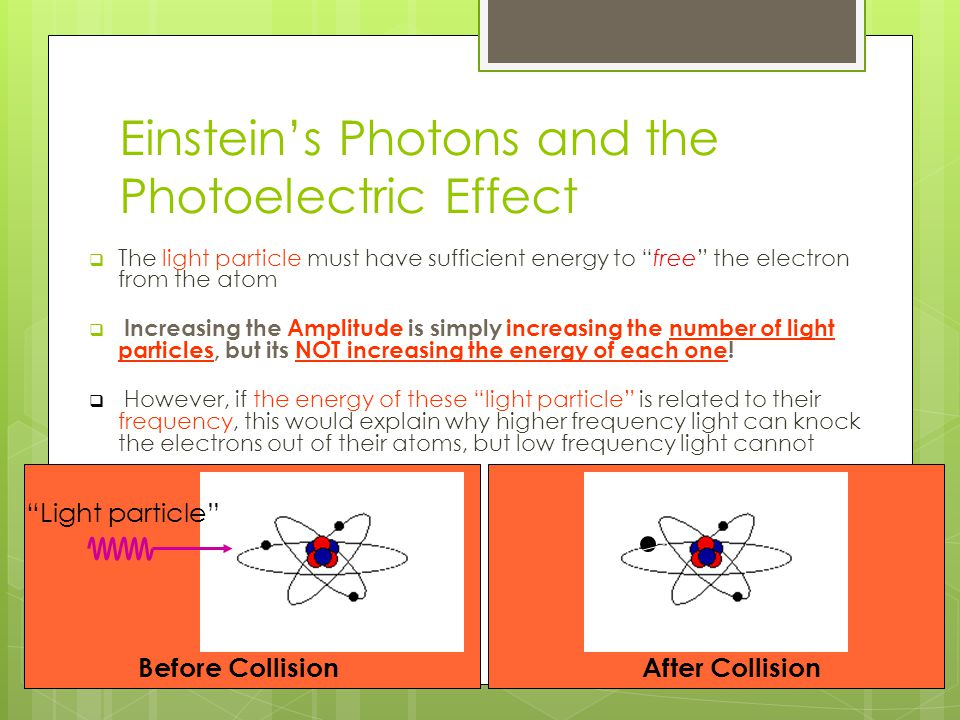 Einstein's Photons and the Photoelectric Effect  The light particle must have sufficient energy to free the electron from the atom  Increasing the Amplitude is simply increasing the number of light particles, but its NOT increasing the energy of each one.