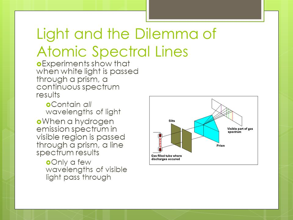 Light and the Dilemma of Atomic Spectral Lines  Experiments show that when white light is passed through a prism, a continuous spectrum results  Contain all wavelengths of light  When a hydrogen emission spectrum in visible region is passed through a prism, a line spectrum results  Only a few wavelengths of visible light pass through