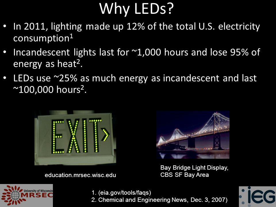 Why LEDs. In 2011, lighting made up 12% of the total U.S.