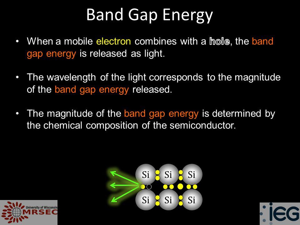 Band Gap Energy Si