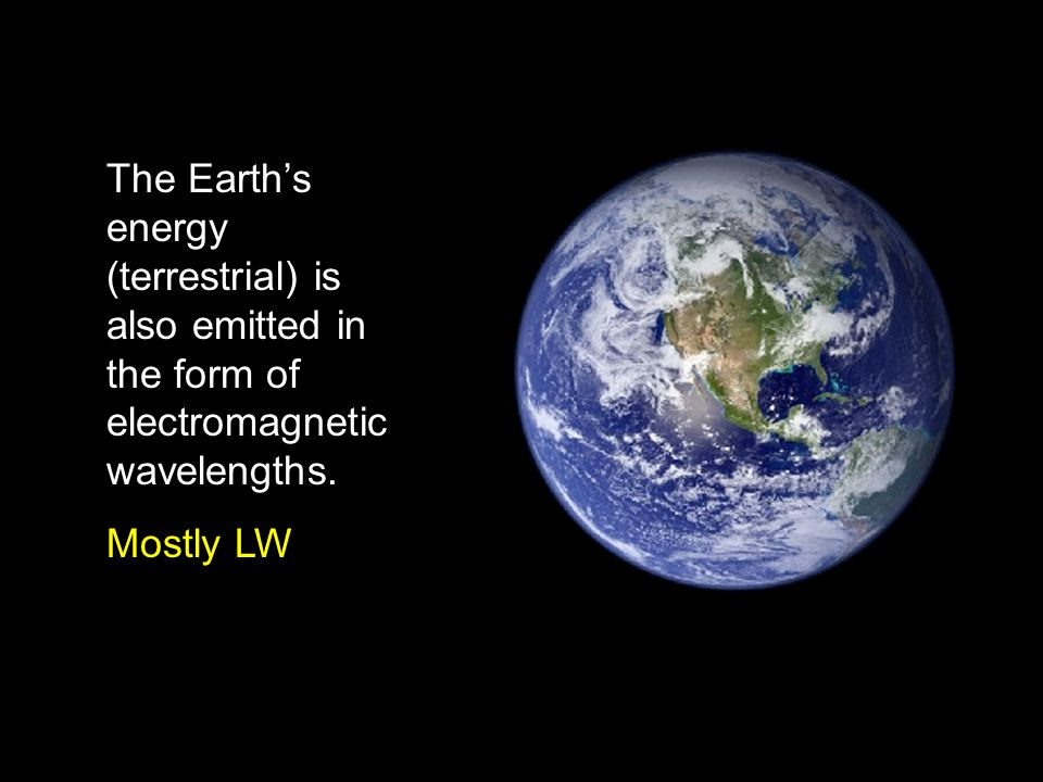 The Earth's energy (terrestrial) is also emitted in the form of electromagnetic wavelengths.
