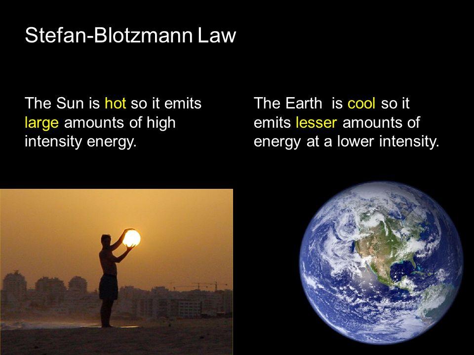 Stefan-Blotzmann Law The Sun is hot so it emits large amounts of high intensity energy.