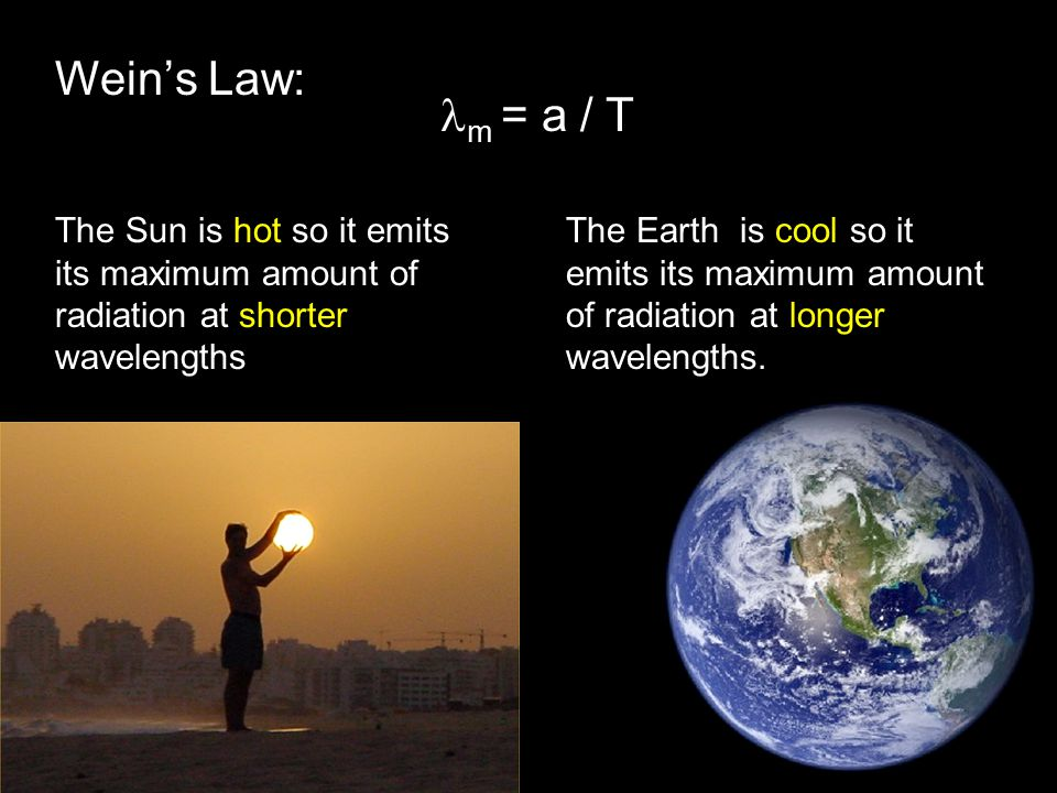 Wein's Law: The Sun is hot so it emits its maximum amount of radiation at shorter wavelengths The Earth is cool so it emits its maximum amount of radiation at longer wavelengths.