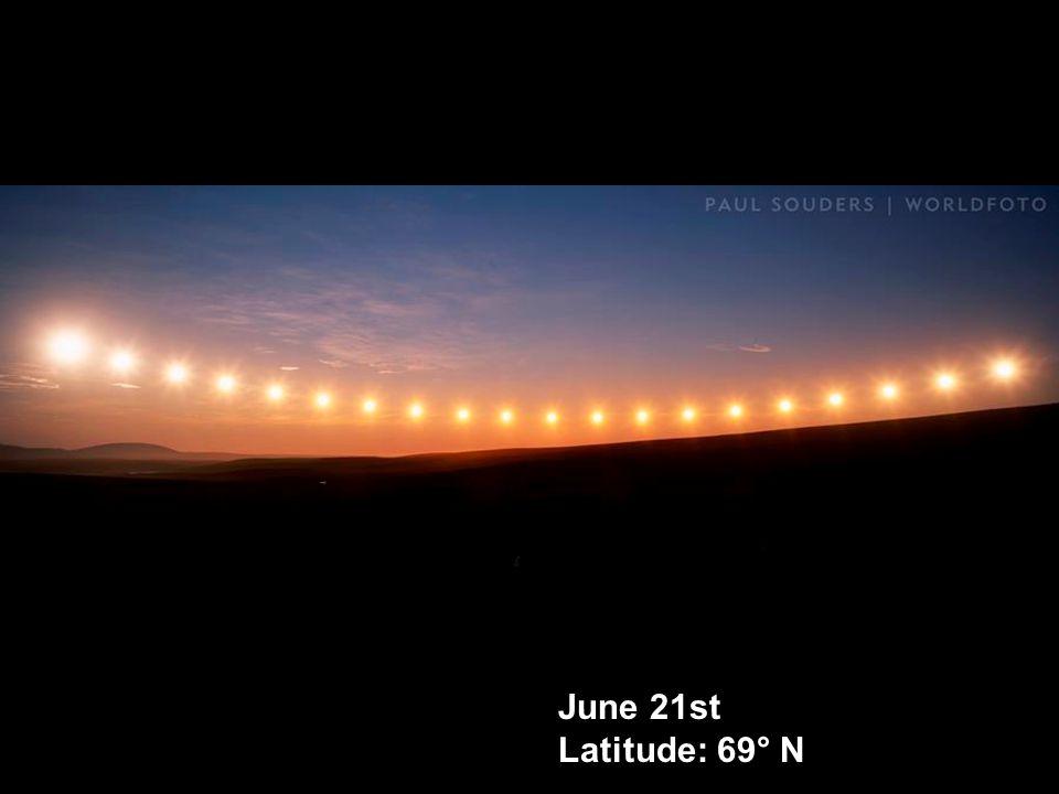 June 21st Latitude: 69° N