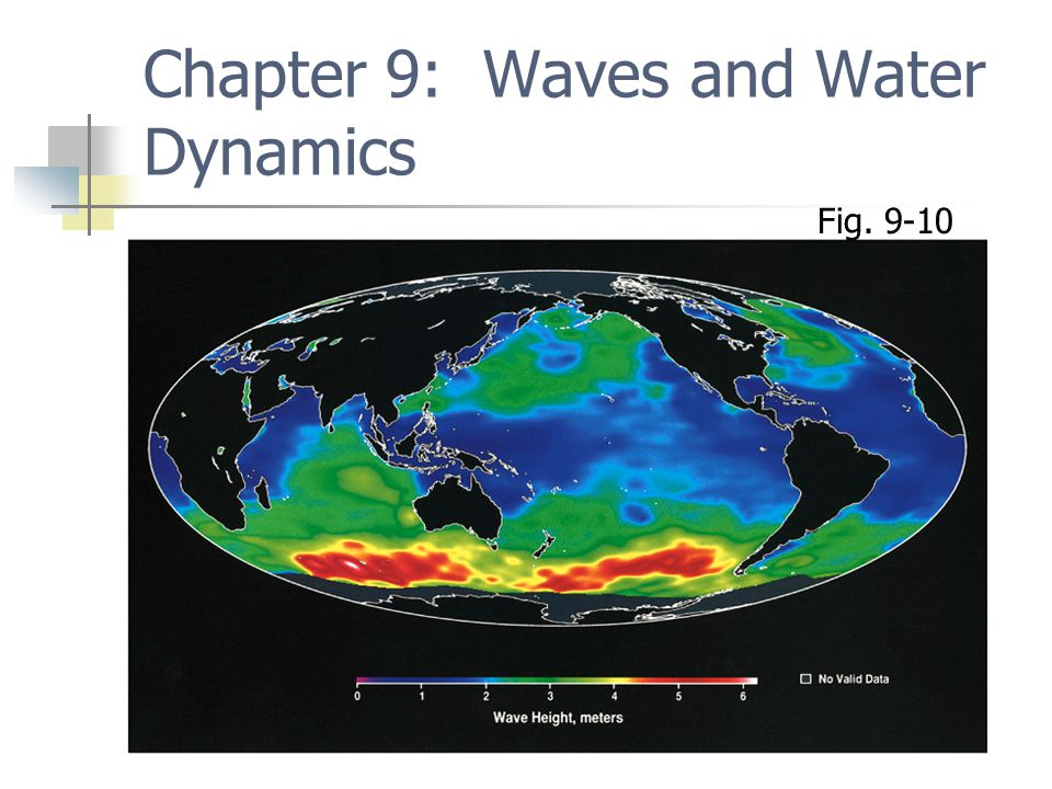 Chapter 9: Waves and Water Dynamics Fig. 9-10
