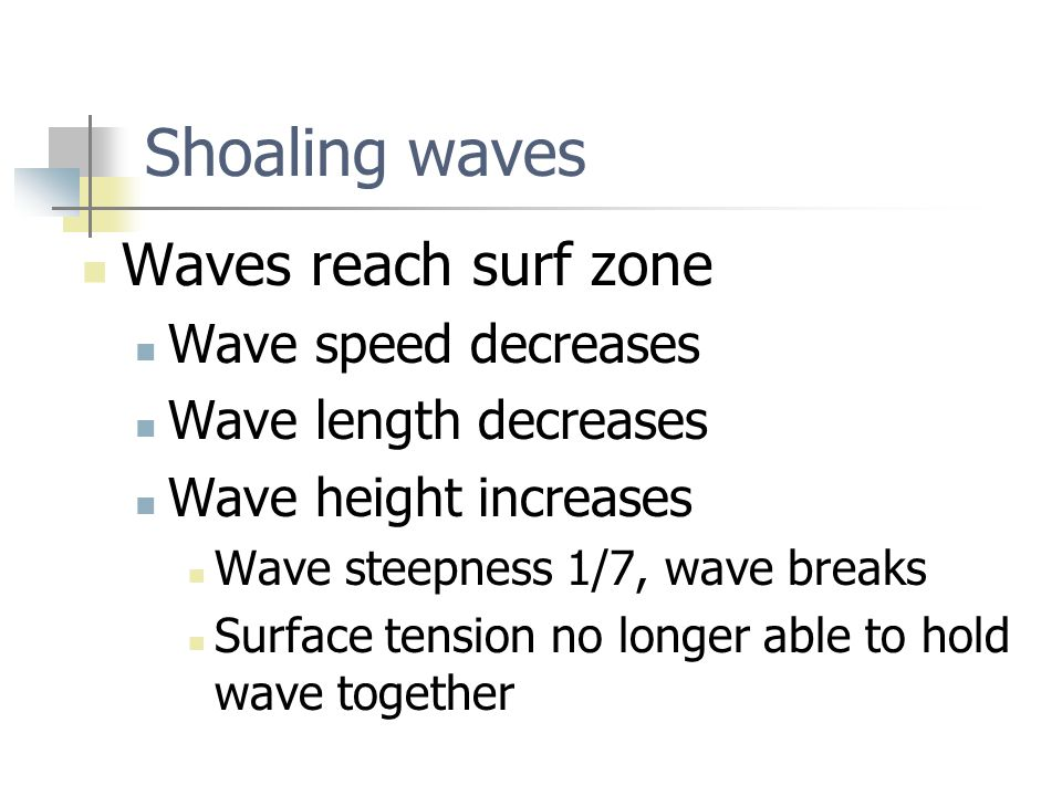 Shoaling waves Waves reach surf zone Wave speed decreases Wave length decreases Wave height increases Wave steepness 1/7, wave breaks Surface tension no longer able to hold wave together