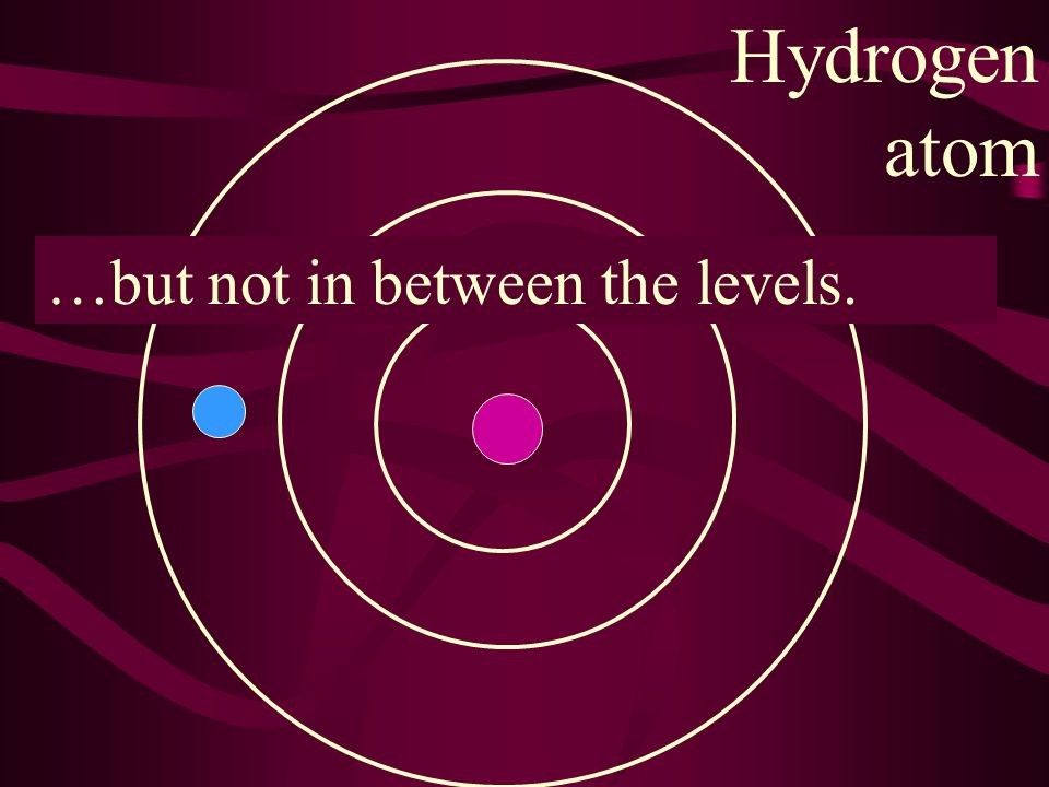 Hydrogen atom …or in this level,