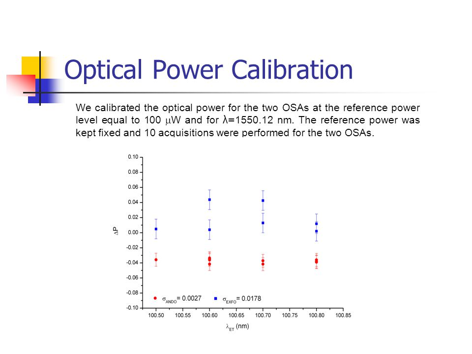 Optical Power Calibration We calibrated the optical power for the two OSAs at the reference power level equal to 100  W and for λ= 1550.12 nm.