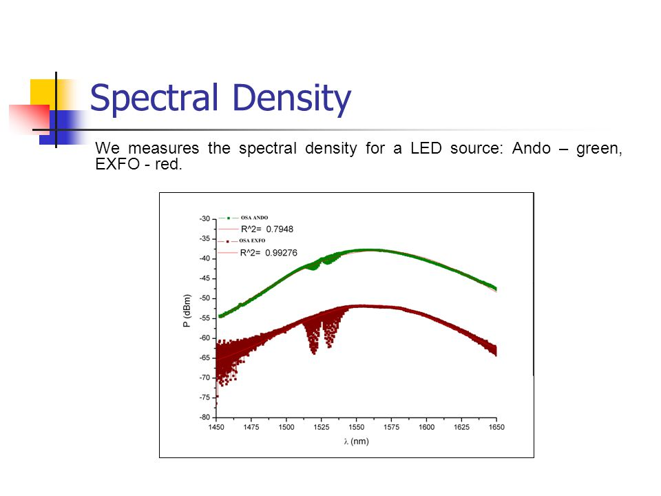 Spectral Density We measures the spectral density for a LED source: Ando – green, EXFO - red.