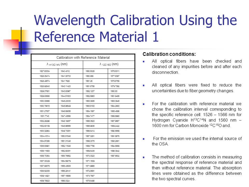 Optical Power Dependency on the Wavelength OSA ANDO OSA EXFO