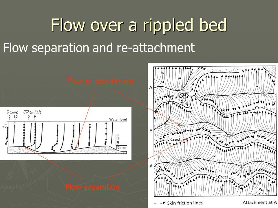 Flow over a rippled bed Flow separation Flow separation and re-attachment Flow re-attachment