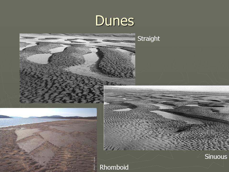 Dunes Sinuous Straight Rhomboid