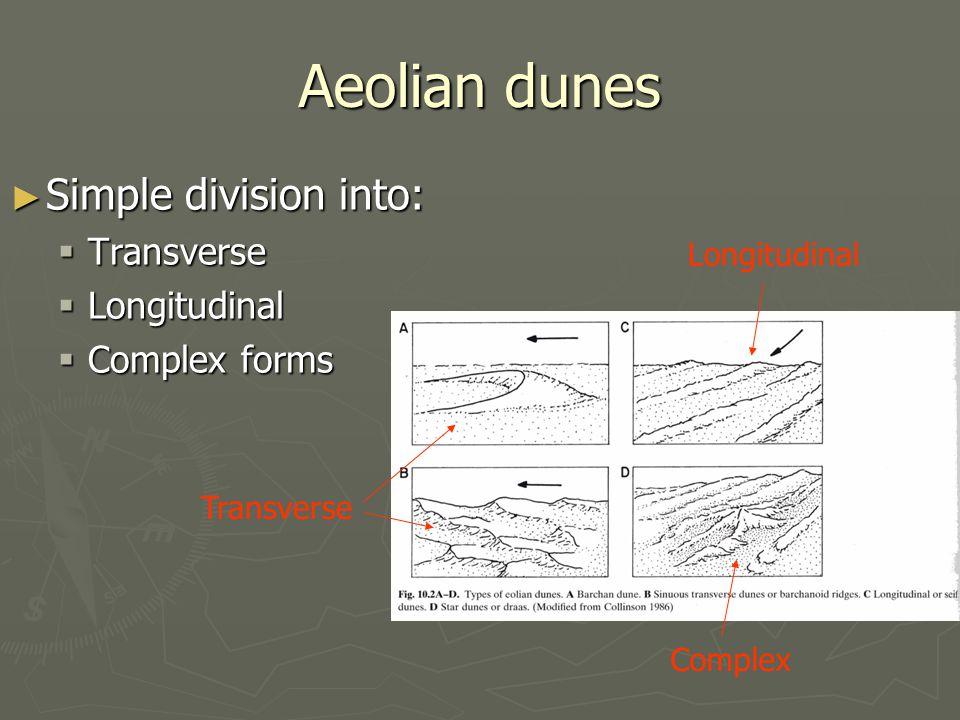 Aeolian dunes ► Simple division into:  Transverse  Longitudinal  Complex forms Transverse Longitudinal Complex