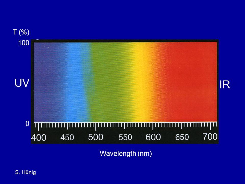 S. Hünig UV IR T (%) 100 0 Wavelength (nm)