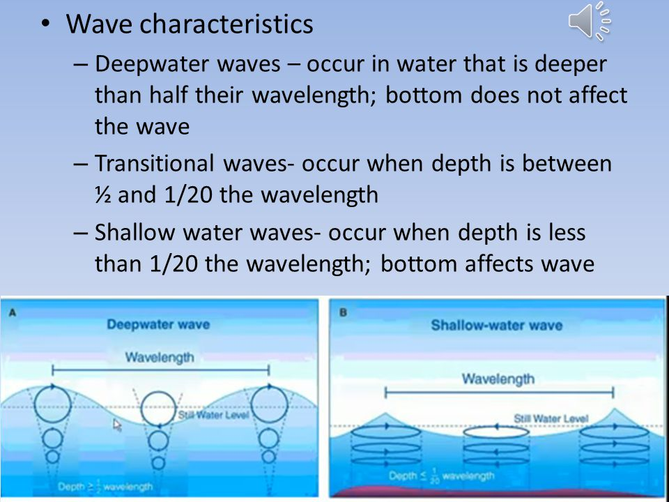 Wave causes – Disturbing force- cause waves – Restoring force- resist waves