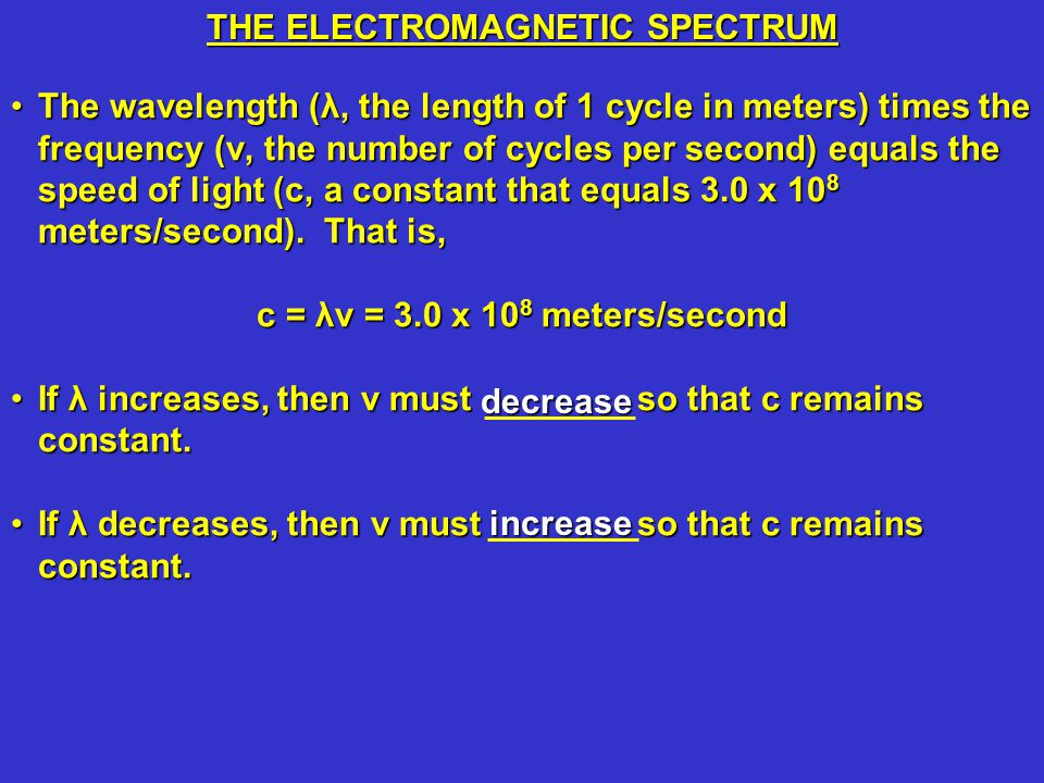 decrease increase The wavelength (λ, the length of 1 cycle in meters) times the frequency (ν, the number of cycles per second) equals the speed of light (c, a constant that equals 3.0 x 10 8 meters/second).