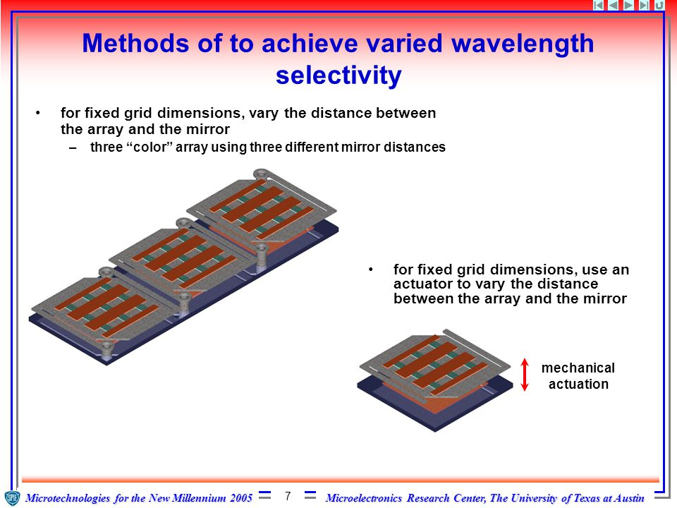 Microelectronics Research Center, The University of Texas at Austin Microtechnologies for the New Millennium 2005 7 Methods of to achieve varied wavelength selectivity mechanical actuation for fixed grid dimensions, vary the distance between the array and the mirror –three color array using three different mirror distances for fixed grid dimensions, use an actuator to vary the distance between the array and the mirror