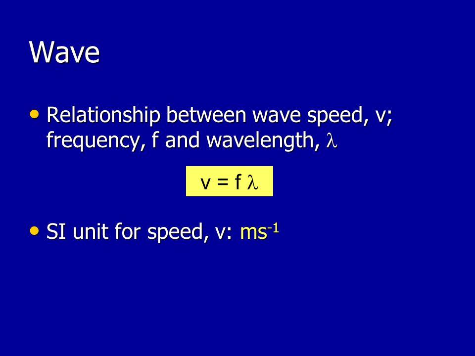 Wave Relationship between wave speed, v; frequency, f and wavelength, Relationship between wave speed, v; frequency, f and wavelength, SI unit for speed, v: ms -1 SI unit for speed, v: ms -1 v = f