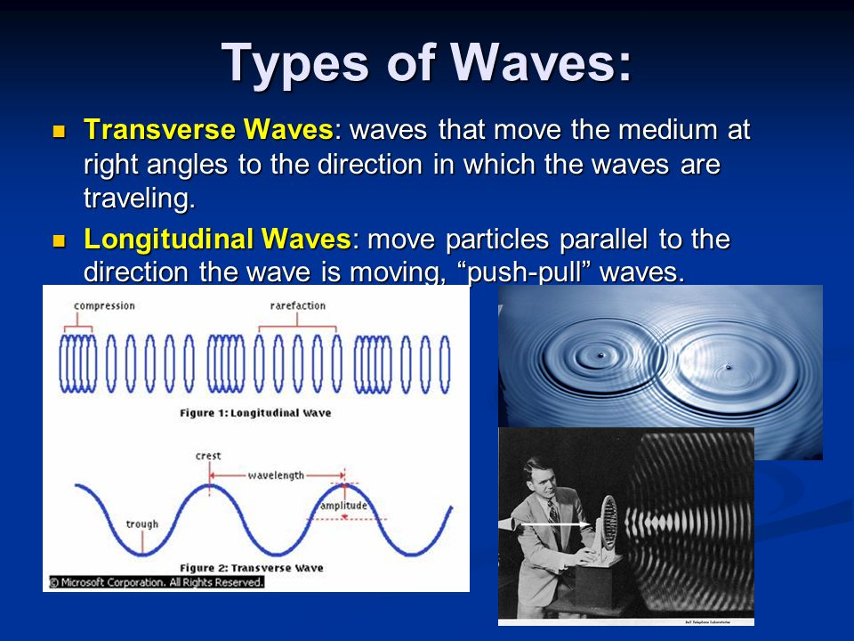 Types of Waves: Transverse Waves: waves that move the medium at right angles to the direction in which the waves are traveling. Transverse Waves: wave