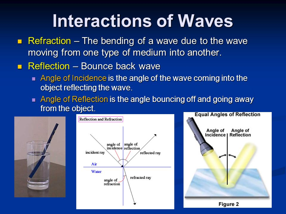 Interactions of Waves Refraction – The bending of a wave due to the wave moving from one type of medium into another. Refraction – The bending of a wa