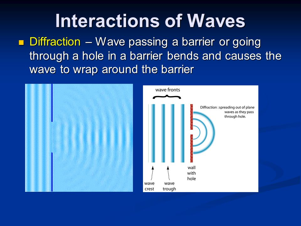 Diffraction – Wave passing a barrier or going through a hole in a barrier bends and causes the wave to wrap around the barrier Diffraction – Wave pass