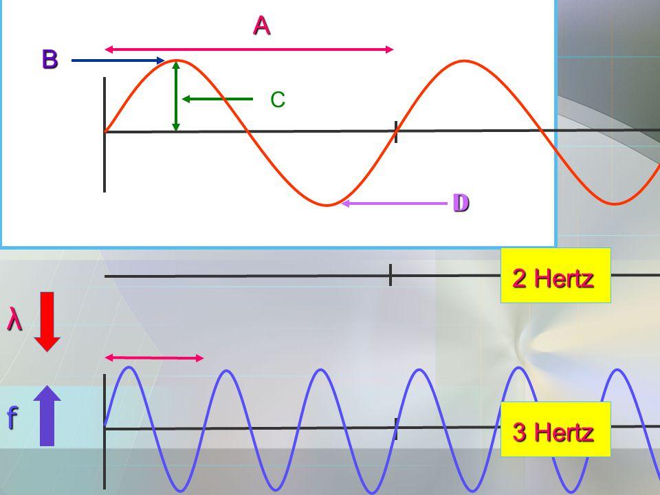 B D C 3 Hertz 2 Hertz A λ f