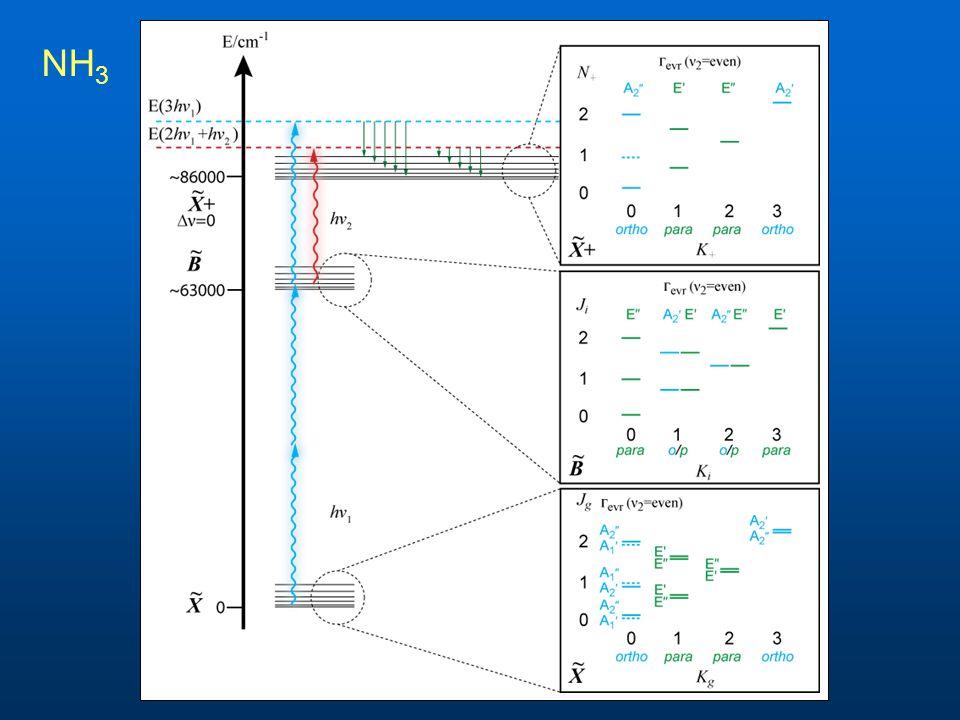 Approaching the molecular frame X 1 A  1 (v 2 = 0; J = 1, K = 1)  B 1 E  (v 2 = 4; J = 3, K = 2)