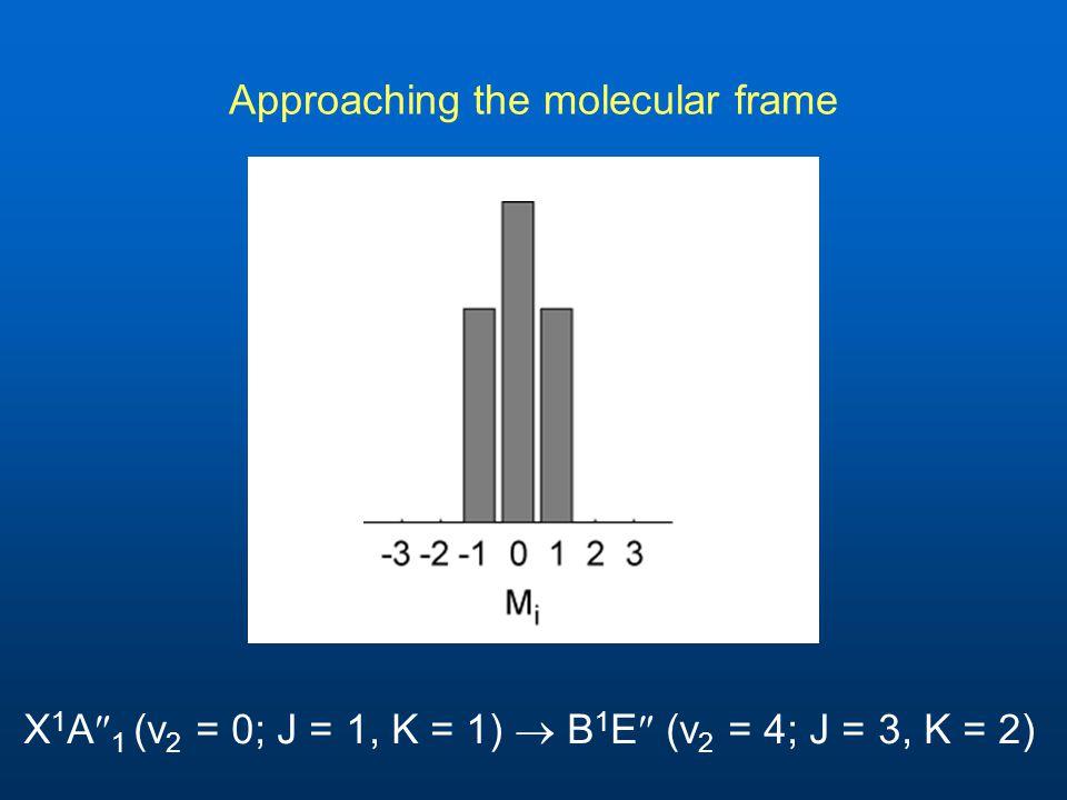 REMPI spectrum X 1 A  1 (v 2 = 0)  B 1 E  (v 2 = 4)