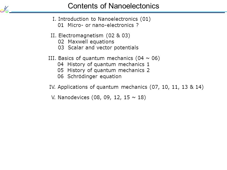 Contents of Nanoelectonics I. Introduction to Nanoelectronics (01) 01 Micro- or nano-electronics .