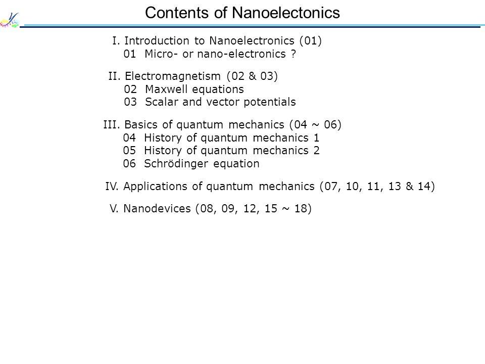 05 History of Quantum Mechanics 2 Rutherford's model Bohr's model Balmer series Uncertainty principle
