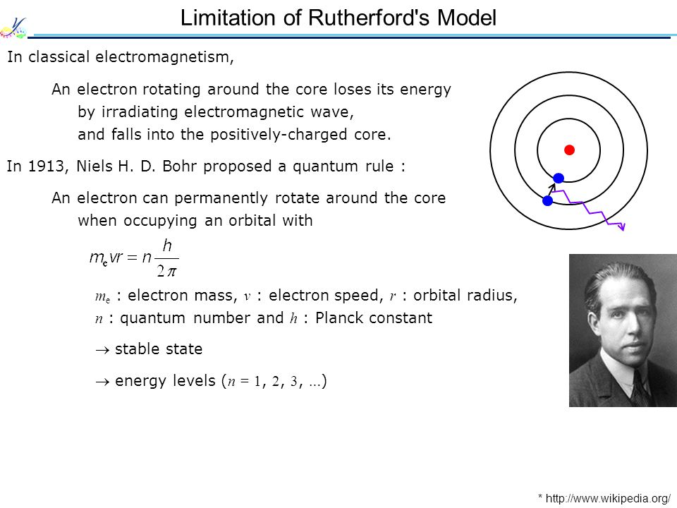 Limitation of Rutherford s Model In classical electromagnetism, An electron rotating around the core loses its energy by irradiating electromagnetic wave, and falls into the positively-charged core.