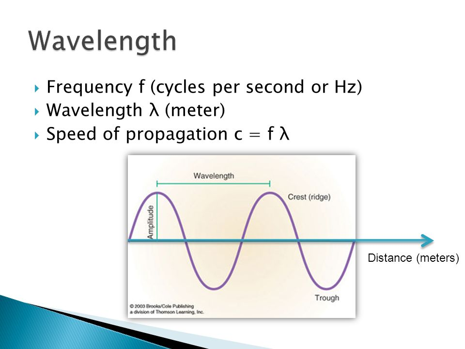  Frequency f (cycles per second or Hz)  Wavelength λ (meter)  Speed of propagation c = f λ Distance (meters)