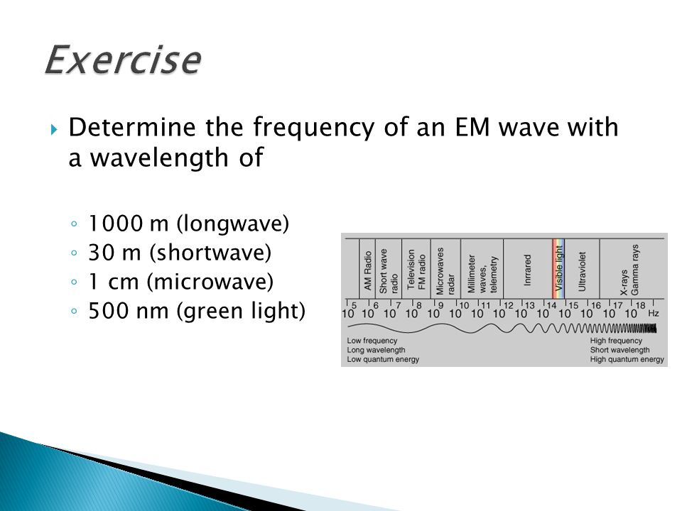  Determine the frequency of an EM wave with a wavelength of ◦ 1000 m (longwave) ◦ 30 m (shortwave) ◦ 1 cm (microwave) ◦ 500 nm (green light)
