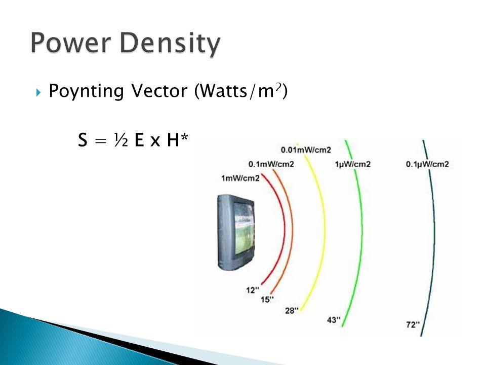  Poynting Vector (Watts/m 2 ) S = ½ E x H*