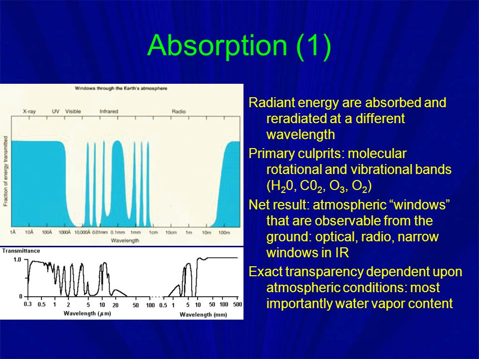 Absorption (1) Radiant energy are absorbed and reradiated at a different wavelength Primary culprits: molecular rotational and vibrational bands (H 2