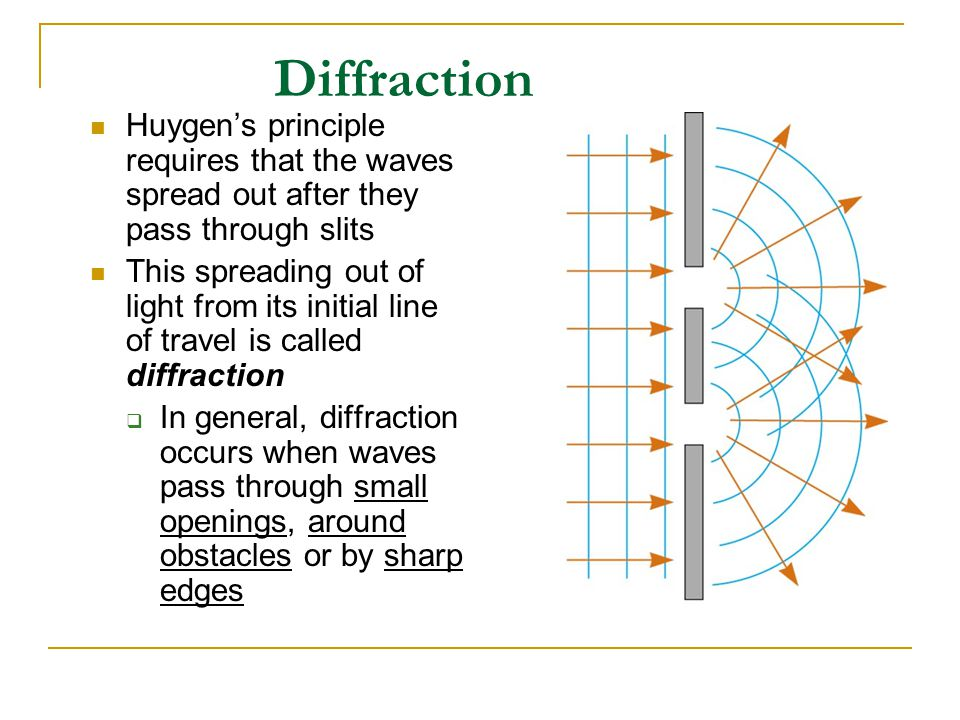 Diffraction Huygen's principle requires that the waves spread out after they pass through slits This spreading out of light from its initial line of t