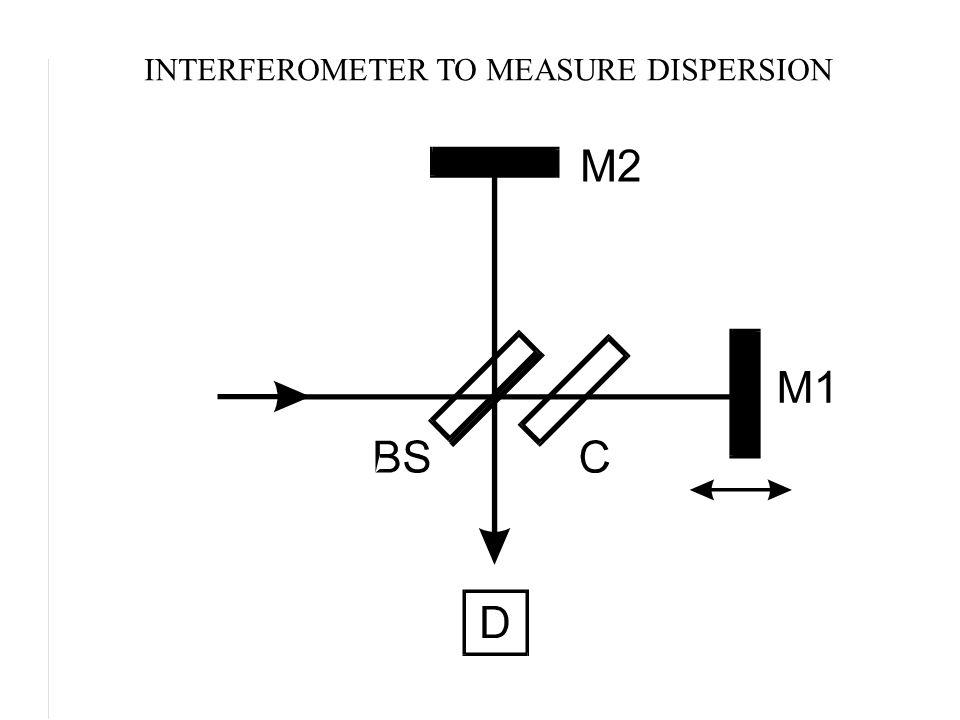 INTERFEROMETER TO MEASURE DISPERSION