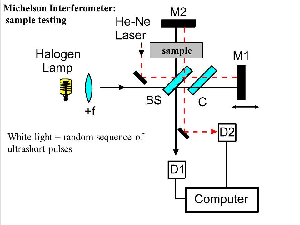 White light = random sequence of ultrashort pulses sample Michelson Interferometer: sample testing